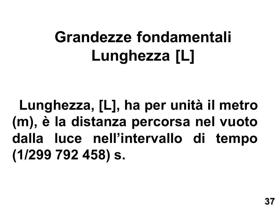 Grandezze fondamentali Lunghezza [L]